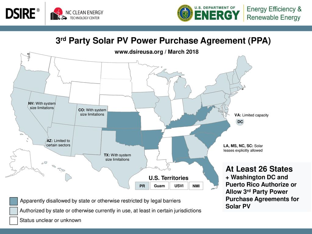 3rd+Party+Solar+PV+Power+Purchase+Agreement+(PPA).jpg