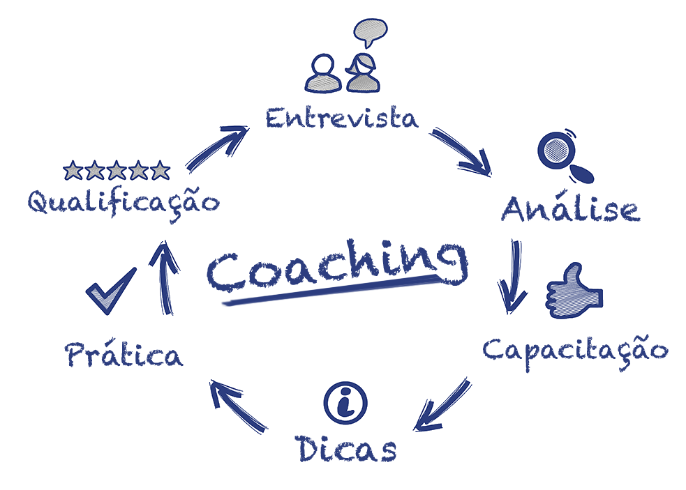 imagem_coaching__01.png