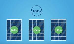 Solar panels in solar system 100% performance