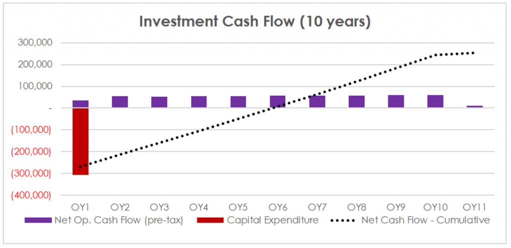 Cash-Flow-Positive-1024x497.png