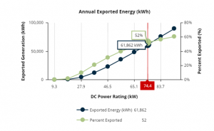 Solar-Energy-Export-Feed-in-tariff-300x184.png