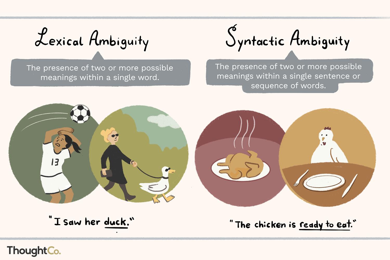 ambiguity-language-1692388_FINAL.png