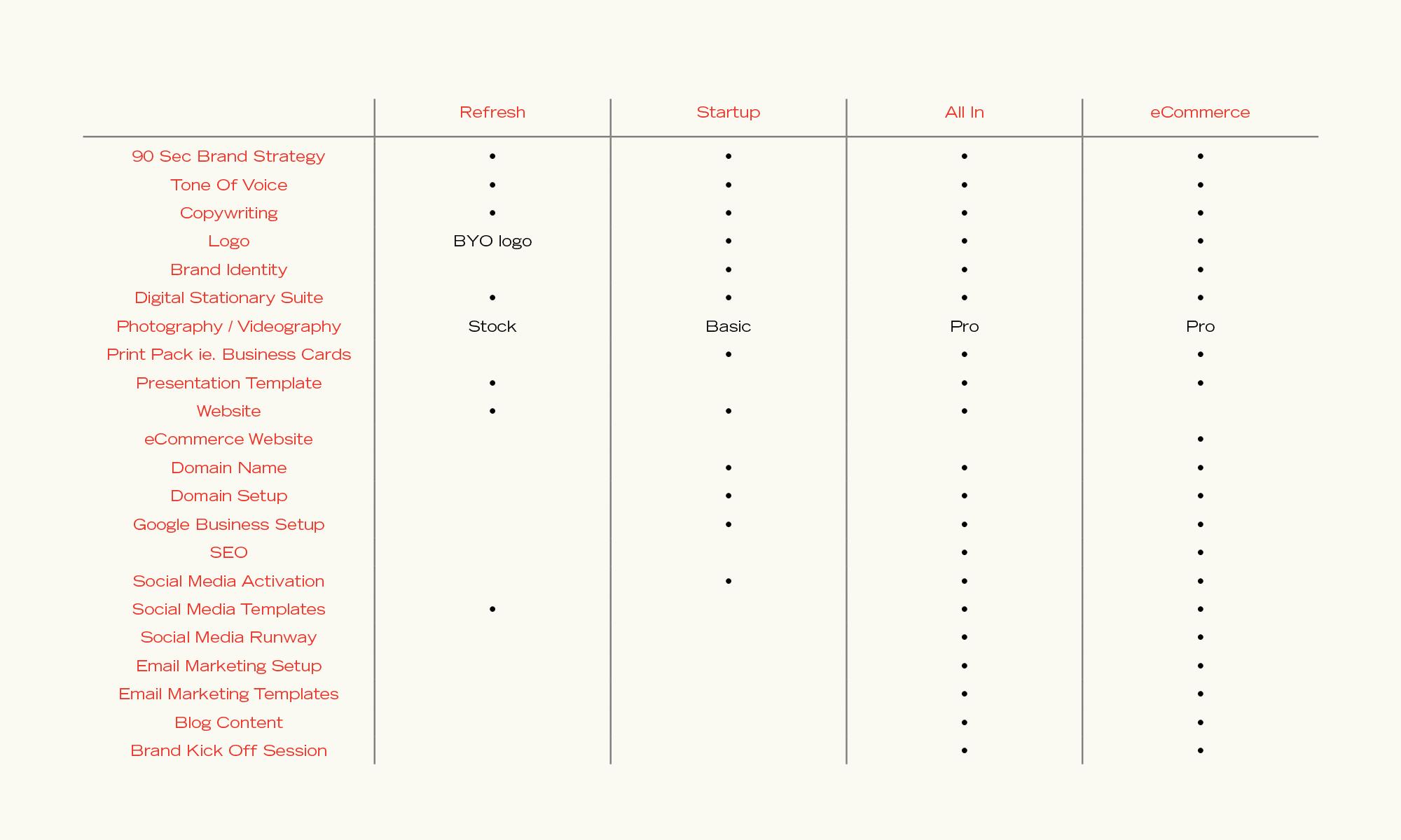 BrandKits.jpg