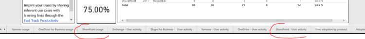 Office365 Intranet Analytics