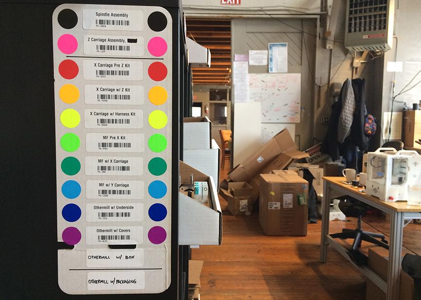 Color coding parts.