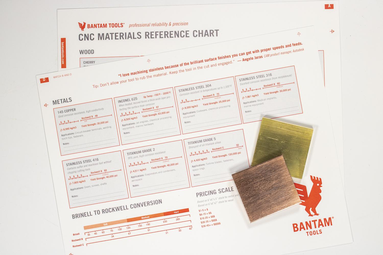 Bantam Tools CNC Materials Wall Chart Resource
