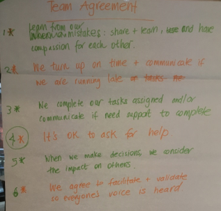 Team agreement example.PNG