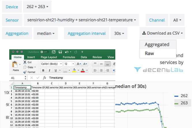 Data export as CSV according to selected devices and aggregation function