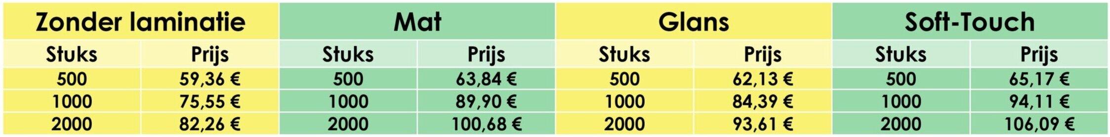 Prijzen%2BWebhop_Naamkaartjes_27%2B09%2B2019.jpg