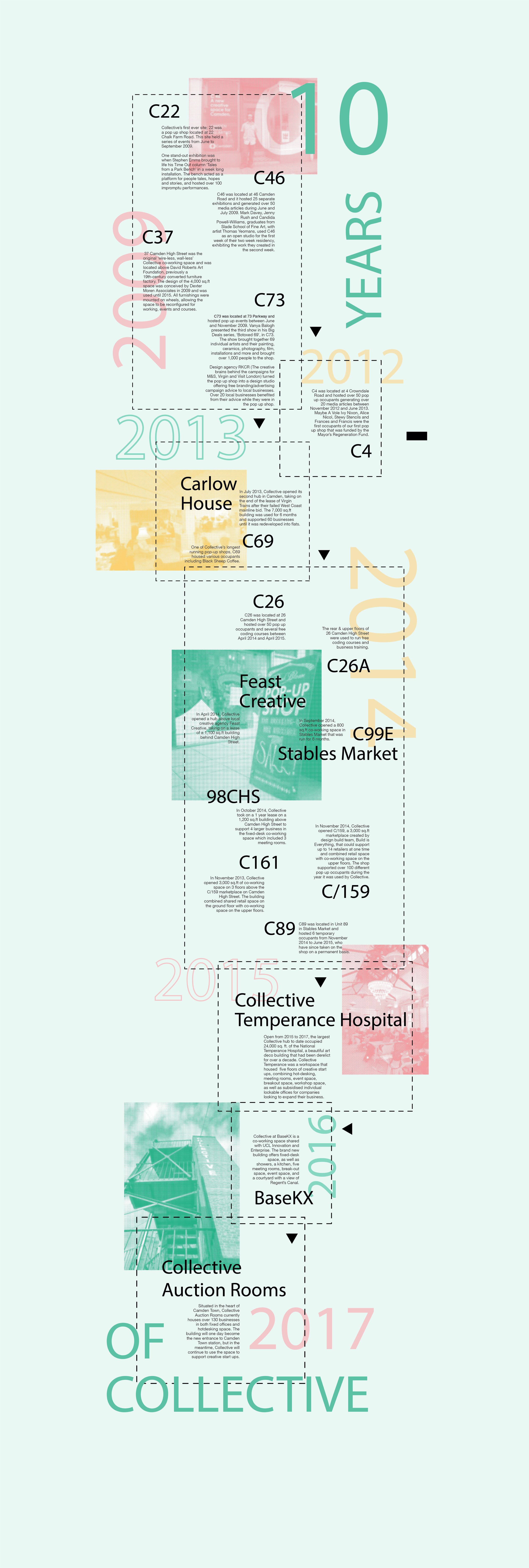 CamdenCollective_infographic_webformat.jpg