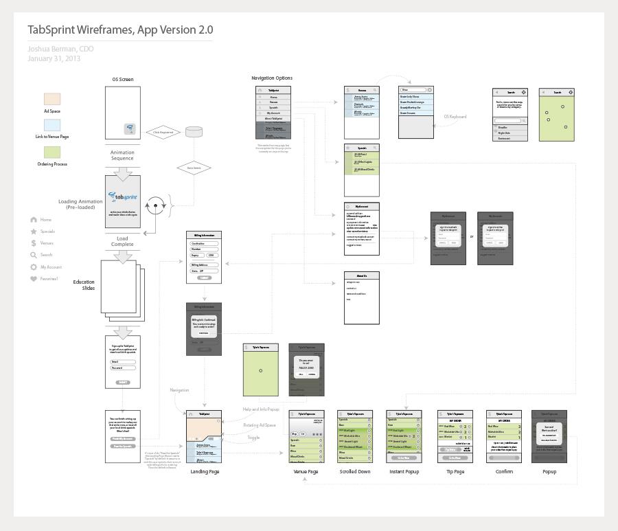 app_wires.jpg