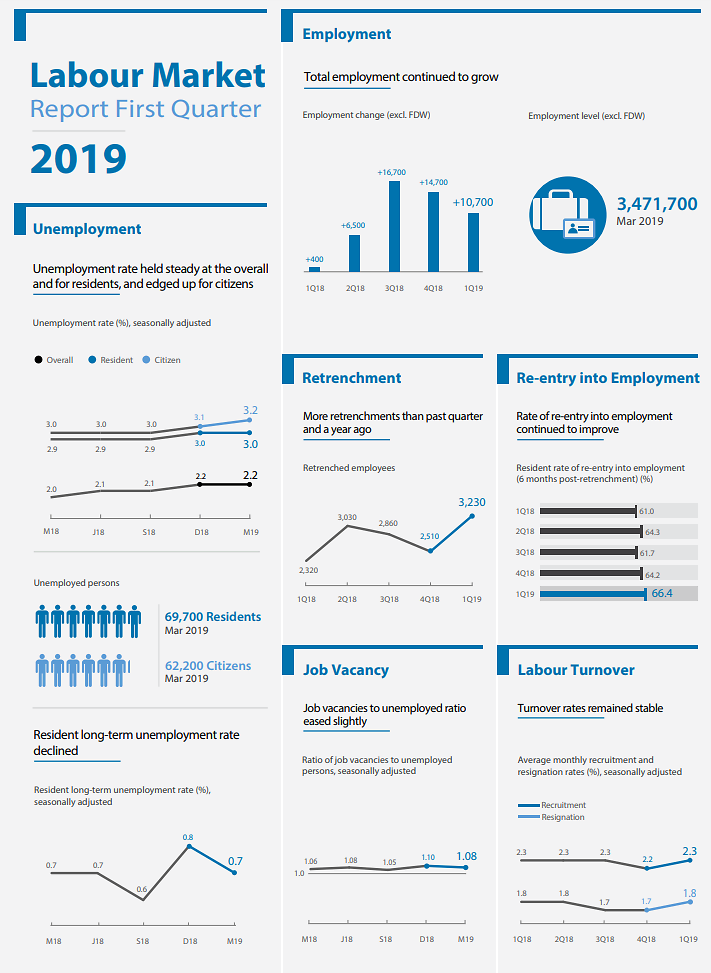 labour-market-q1-2019-graphic.png