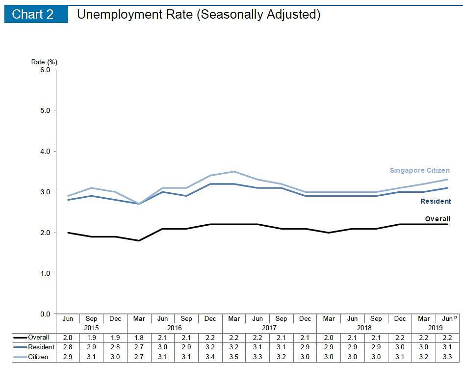 unemployment-q2.jpg
