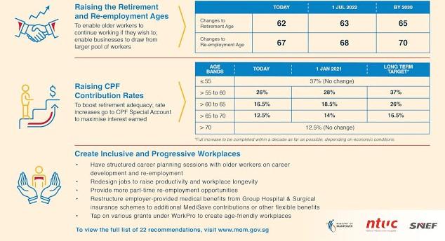 Retirementreemployment.jpg