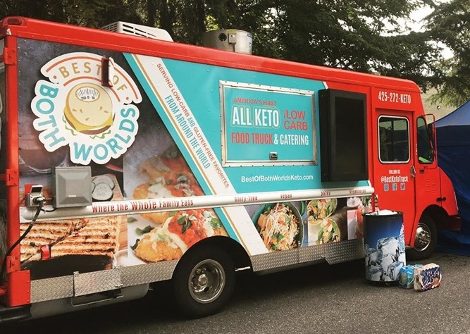 Best of Both Worlds - Keto menuFind on FacebookPhone: 425- 272-5386Email: arion@bestofbothworldsketo.comWebsite: bestofbothworldsketo.comAvailable for cateringAlso serves in Snohomish and King county areas