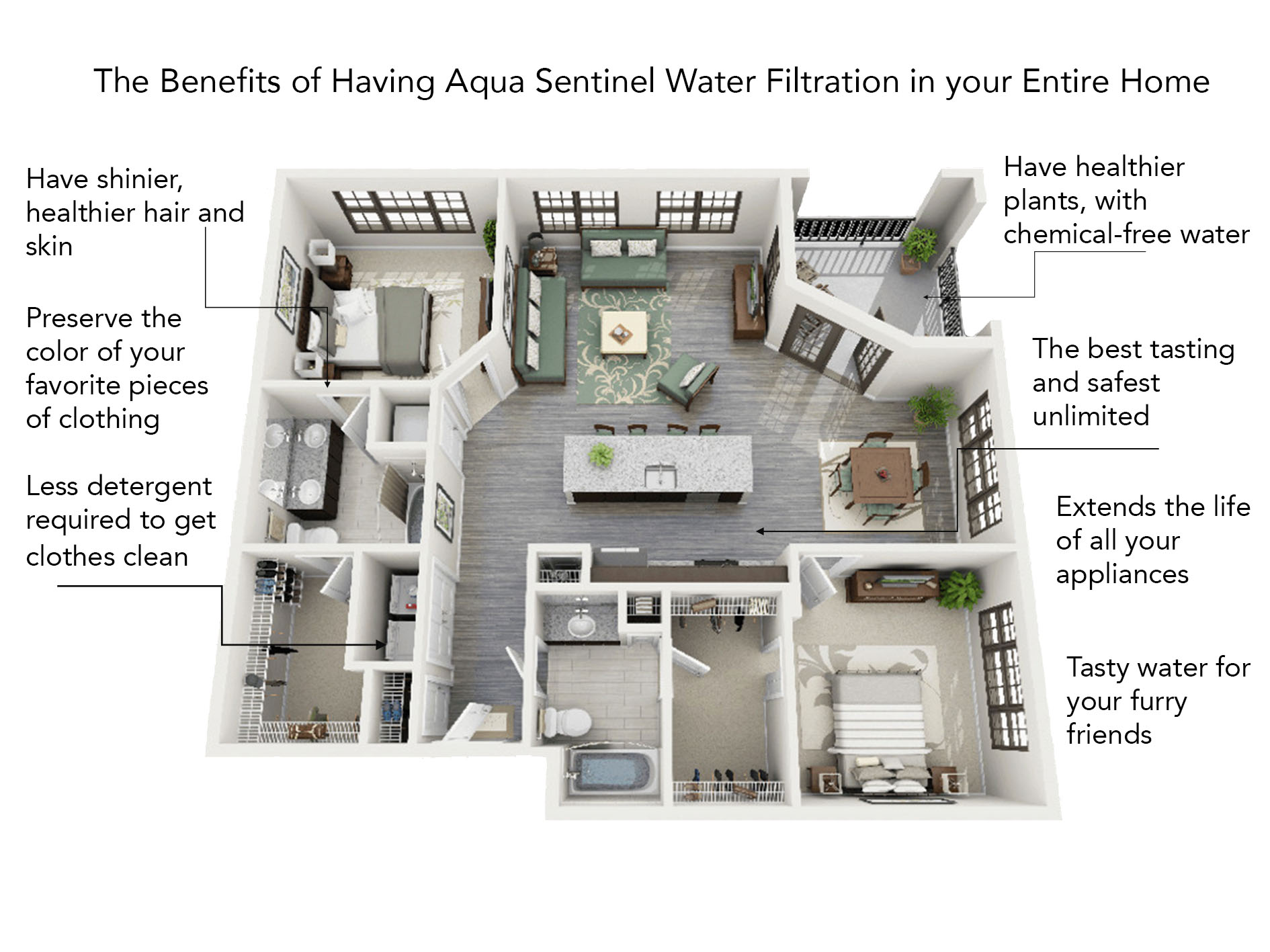 Entire Home Filtration Benefits.jpg