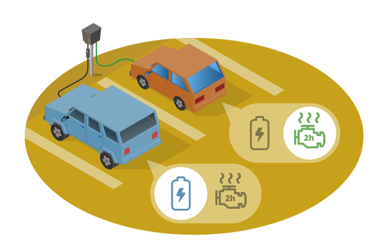 Latari, jossa on myös lämppäri - Latarin avulla autopaikalla voidaan ladata ajoneuvoja tai lämmittää niitä ajastimen kanssa kuten ennenkin. Latari sopii siis kaikille ajoneuvoille. Ei ennallistamistarvetta.