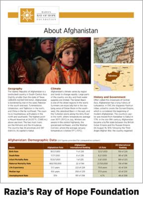 dg-web-facts-razia-Afghanistan-dg2.jpg