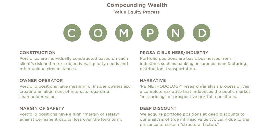 Compounding_Wealth_Graphic_2.png