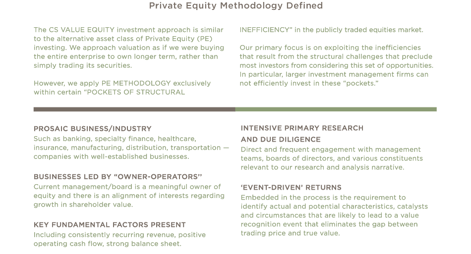 Private_Equity_Methodology_Graphic_V2.png