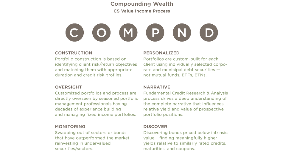 Compounding_Wealth_Income_Graphic.png