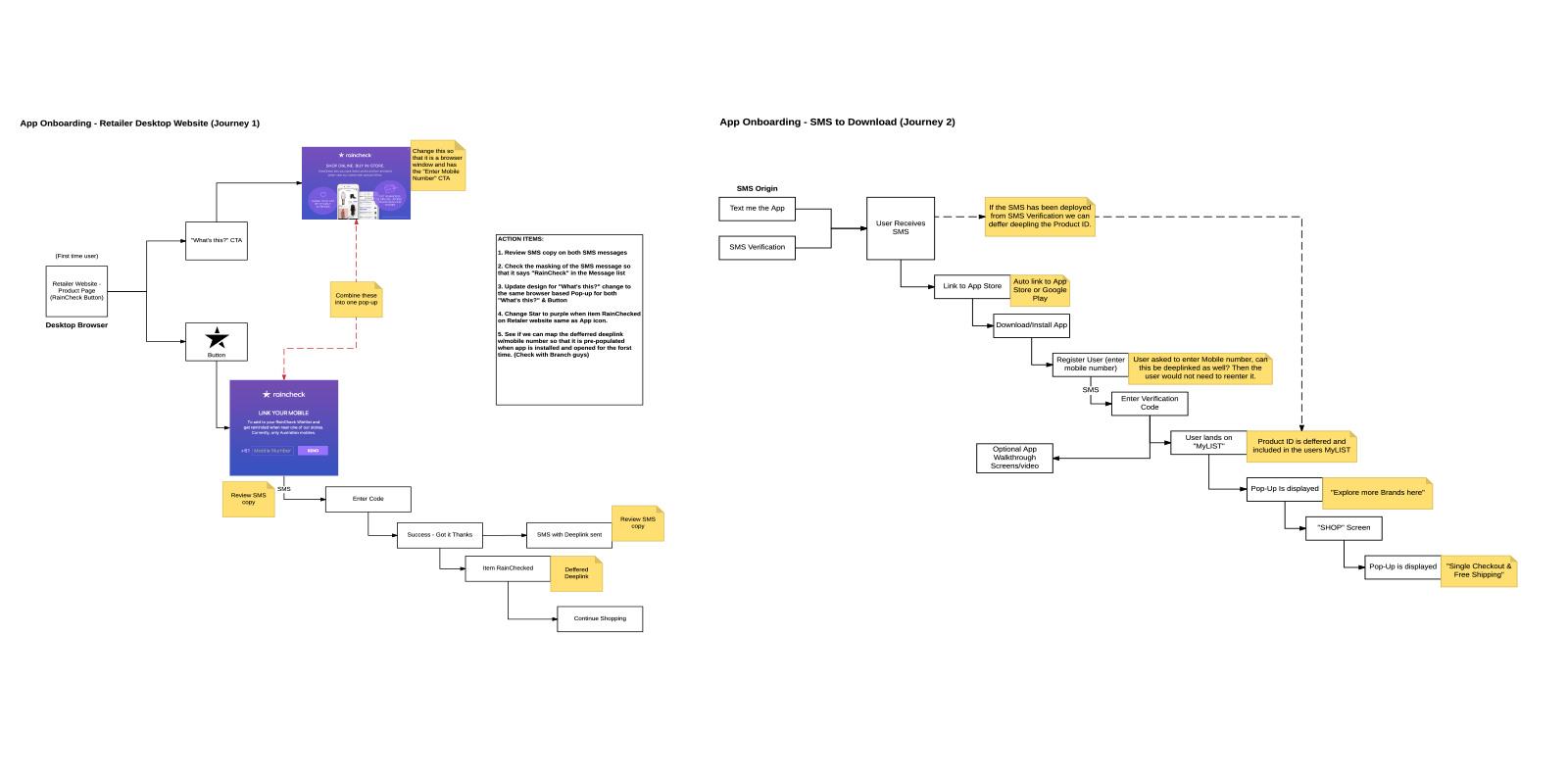user-flow-1-2.jpg