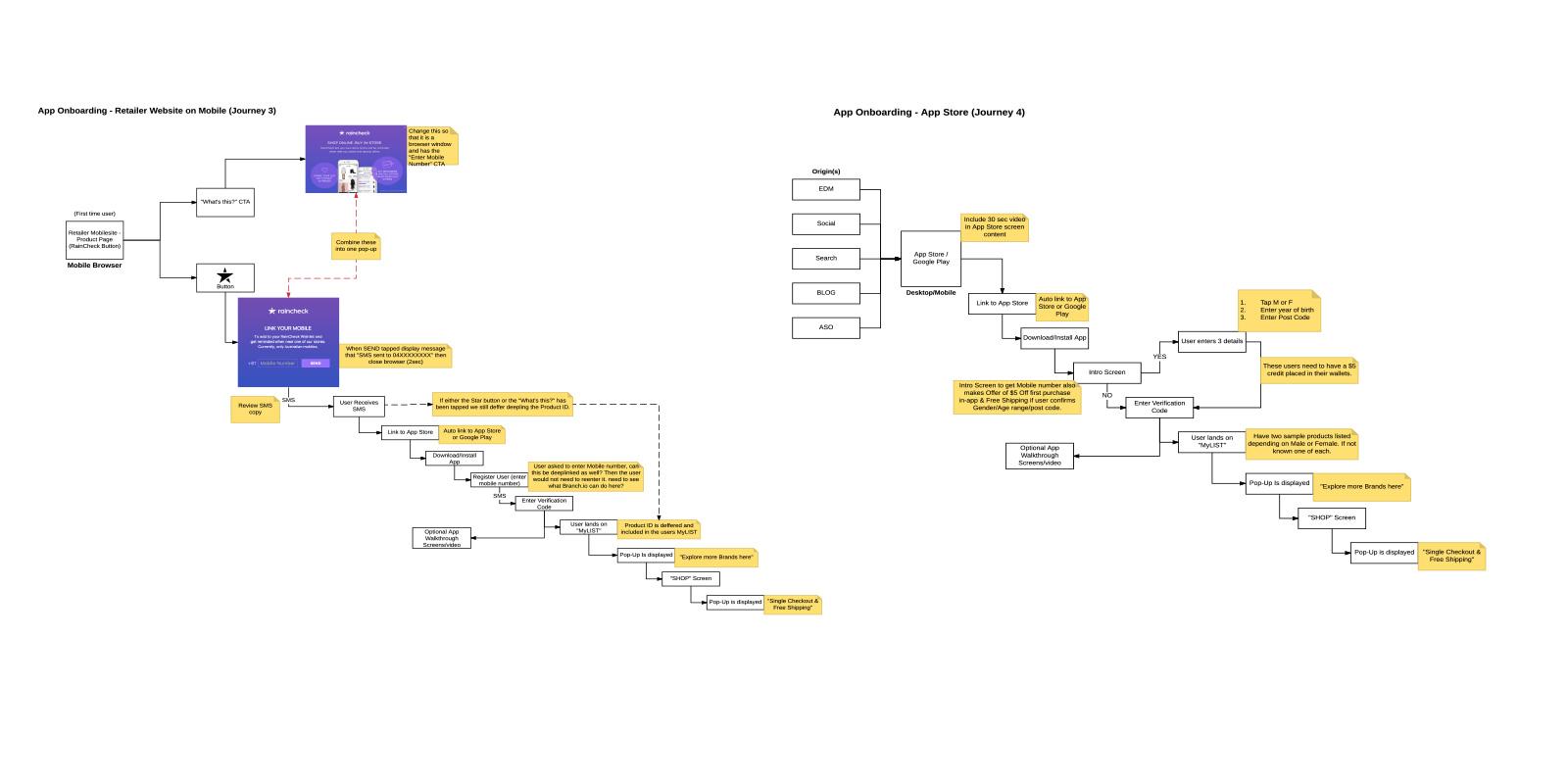 user-flow-3.jpg
