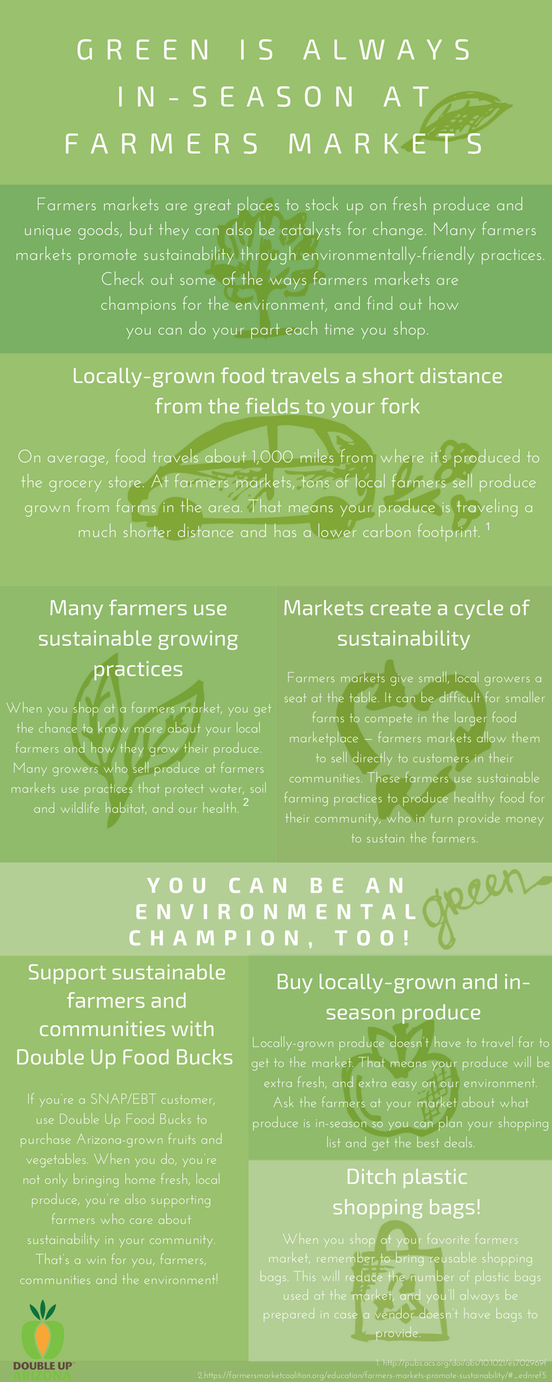 green-is-always-in-season-at-farmers-markets_orig.png