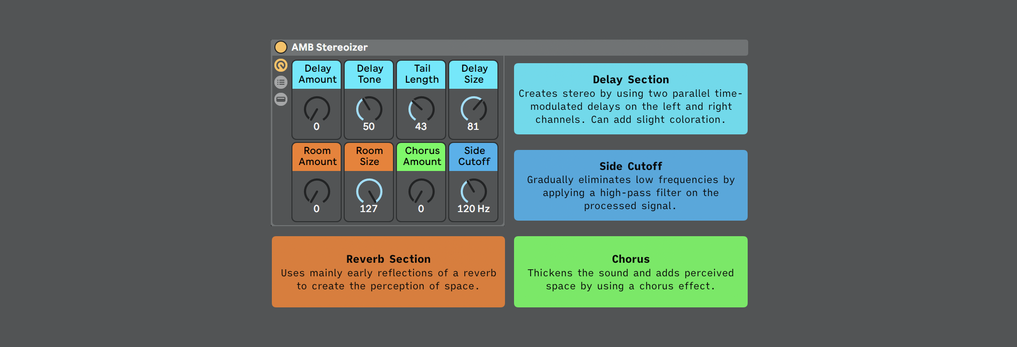 Explanation of the Stereoizer's parameters