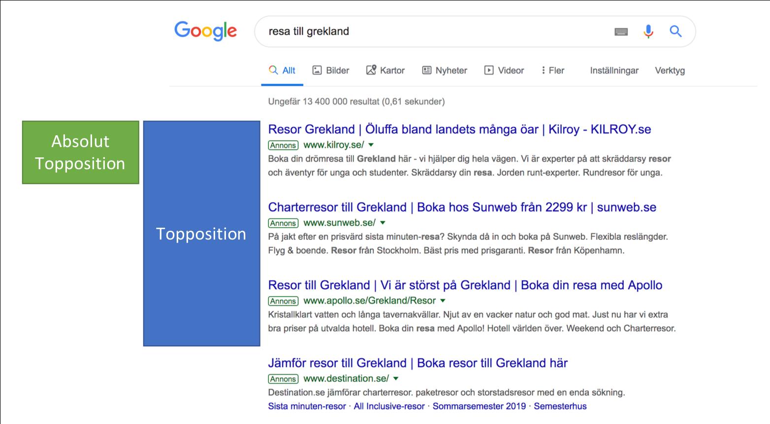 Google har lanserat totalt fyra stycken mätpunkter som fyller två olika funktioner: