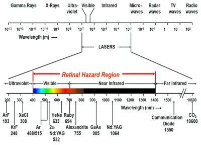 laser-graph-400x288.jpg