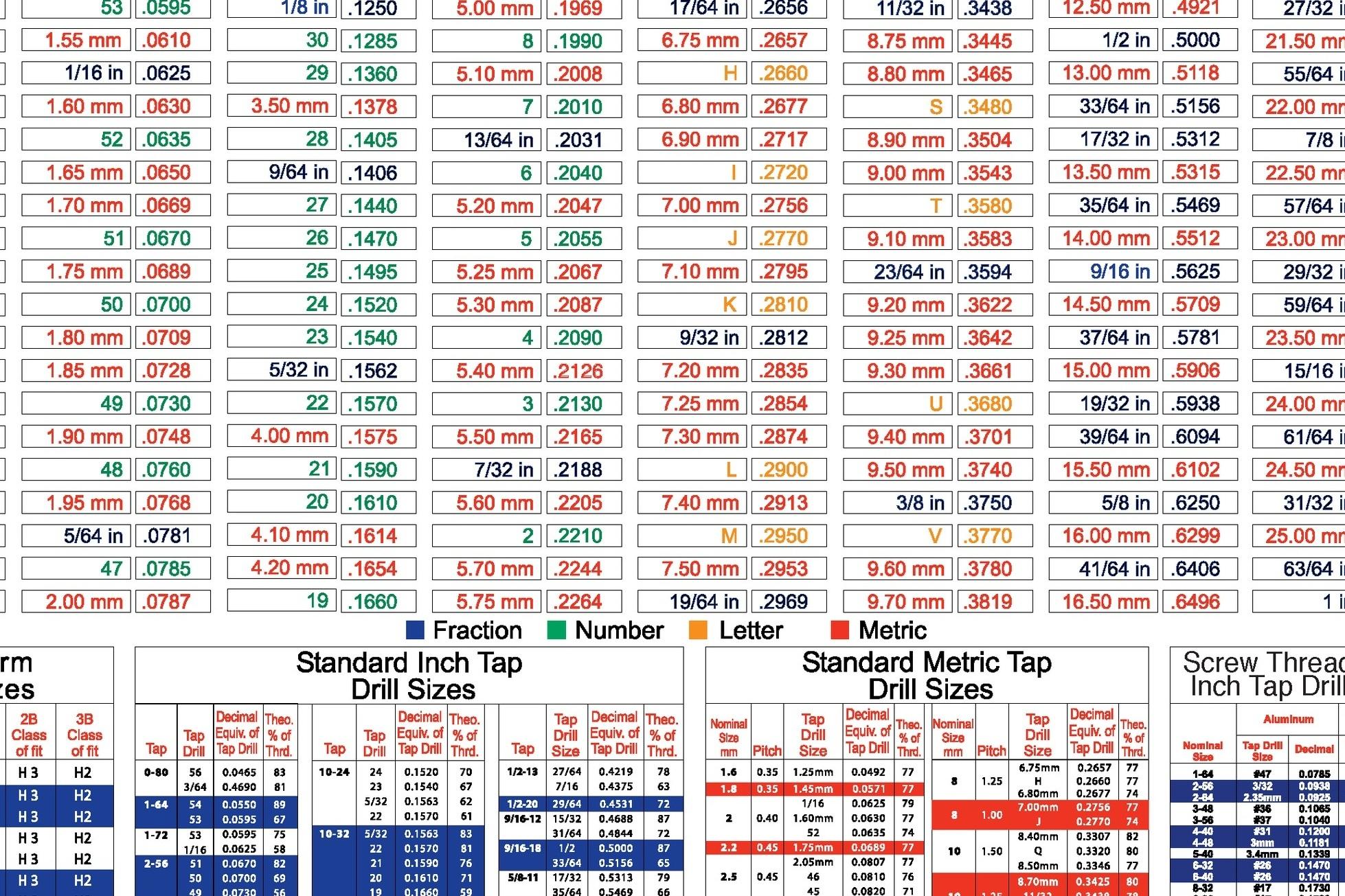 IMS_Decimal_Tap_Drill_Chart.jpg