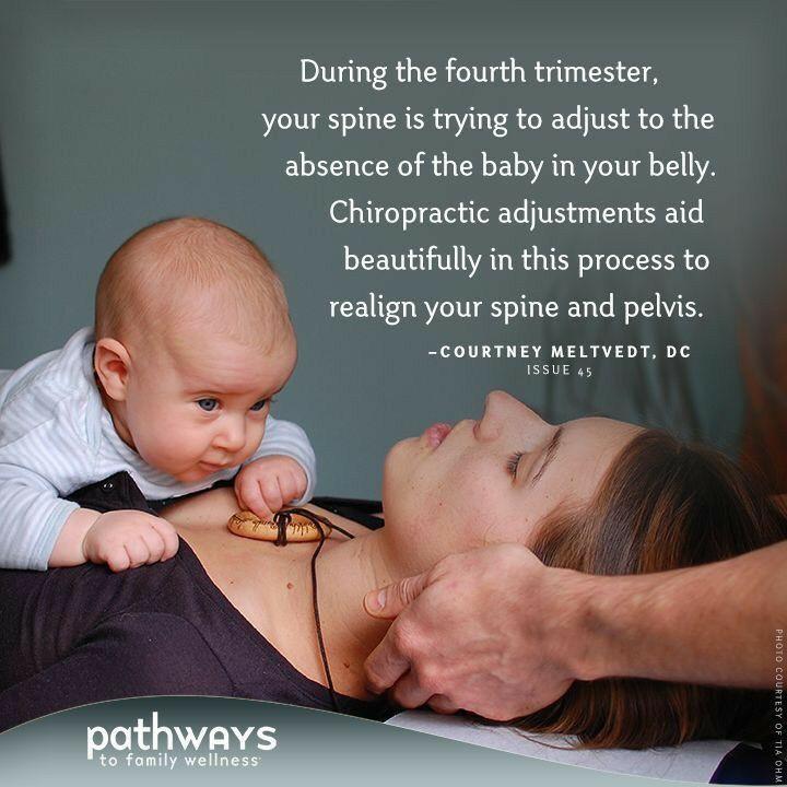Postpartum -