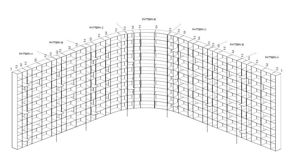 Shelving Diagram