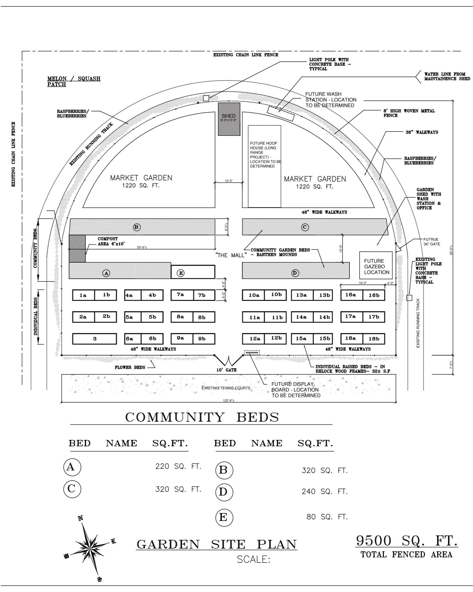 EVERGREEN+COMMUNITY+GARDEN+SITE+PLAN_11.jpg