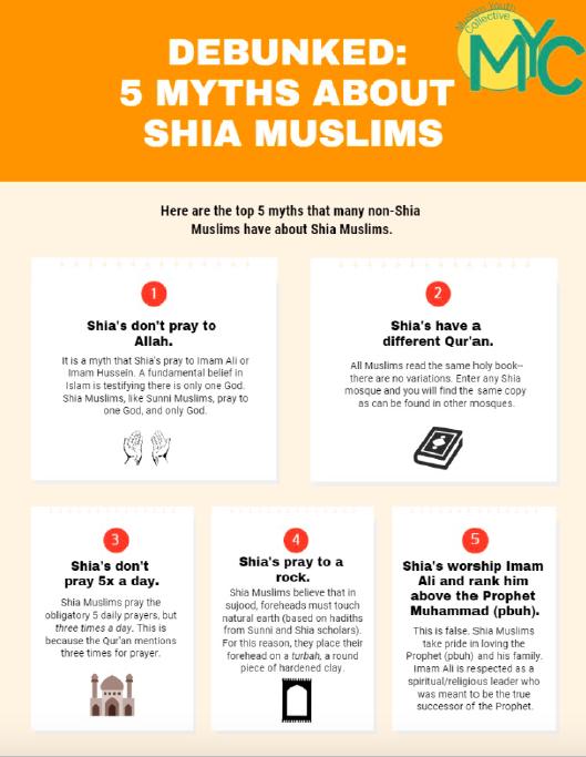 Myths About Shia Muslims