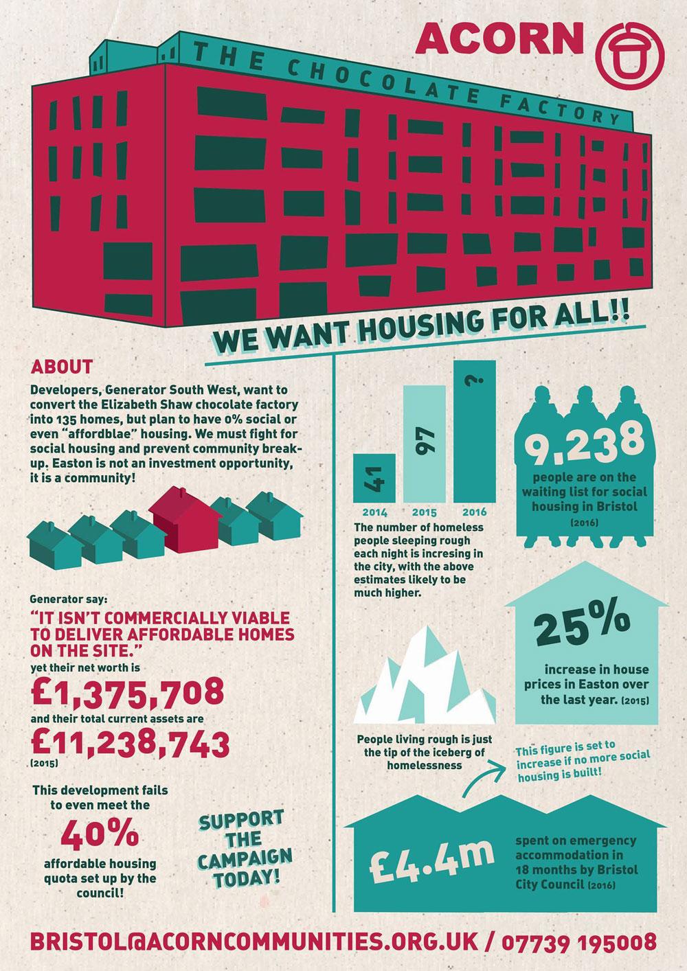 social-housing-infographic-acorn.jpg