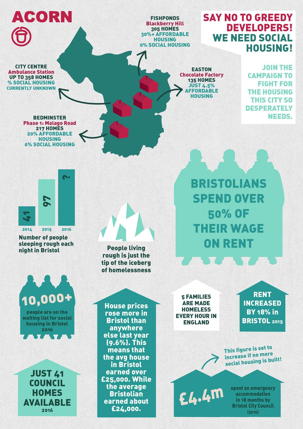 social-housing-infographic.jpg