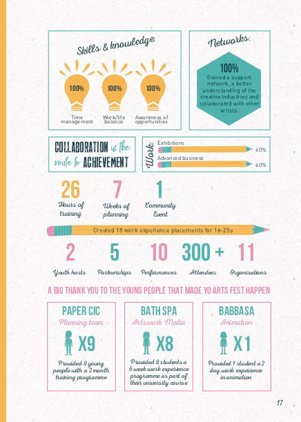 youth-arts-infographic.jpg