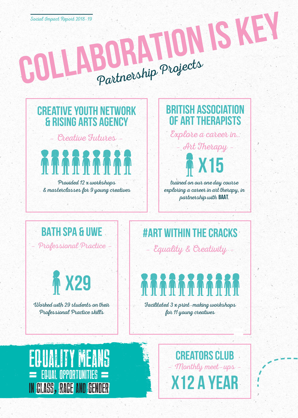 youth-arts-infographic2.jpg