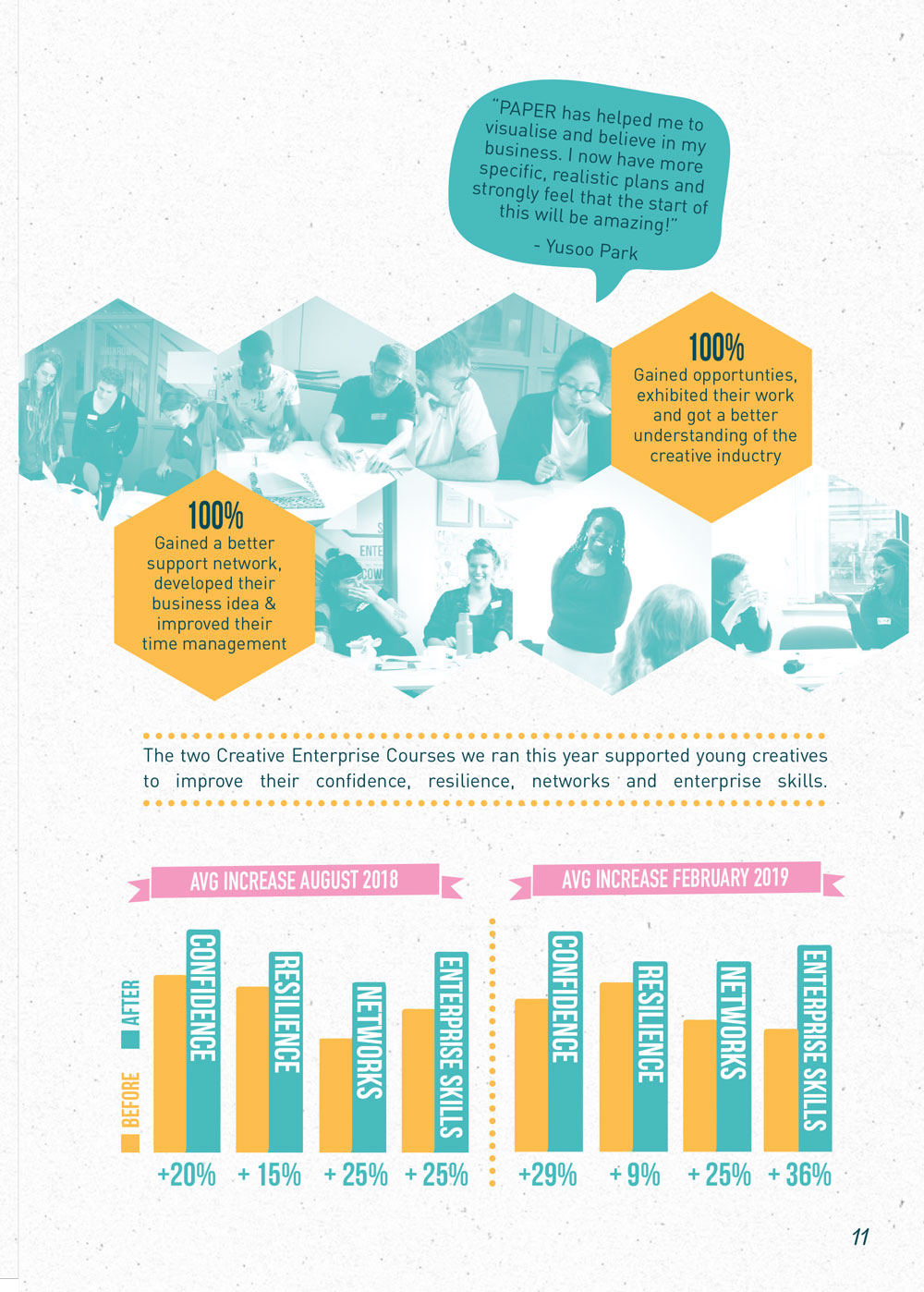 youth-arts-infographic3.jpg