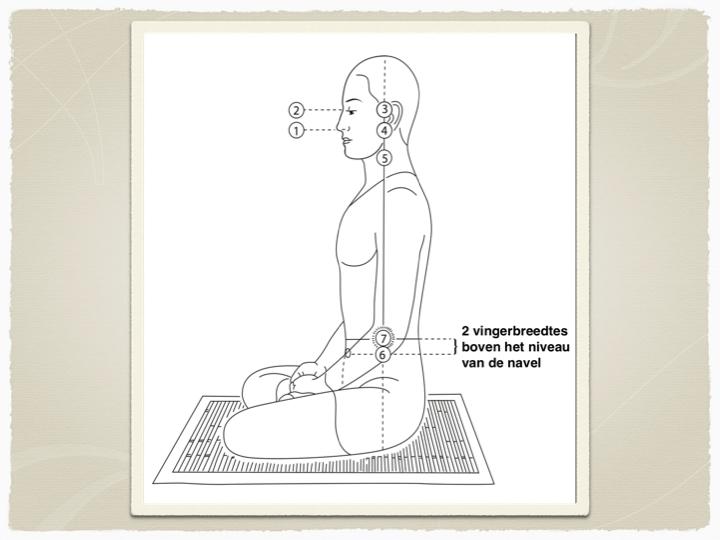 1. Meditatie Stap voor stap vfs.004.jpeg