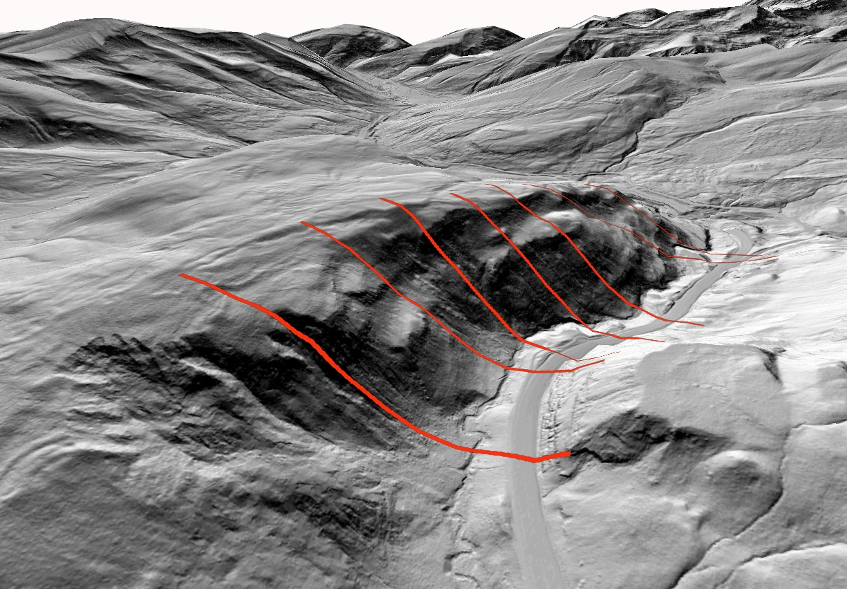 Instrumentation and GIS -