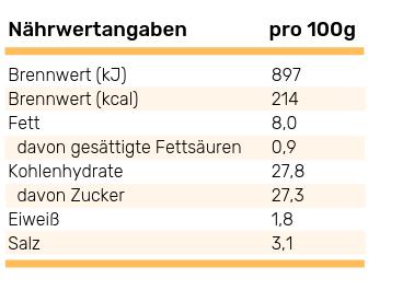 Nährwertangaben Classic Soße.png