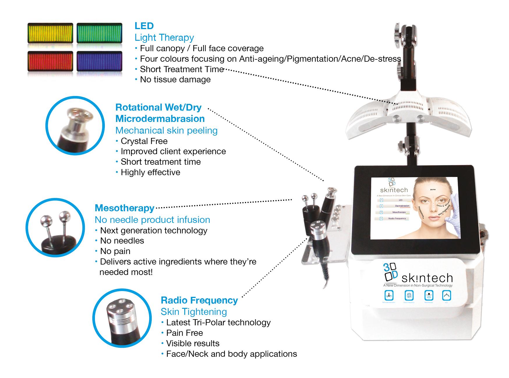 Skintech-The-Technologies.jpg