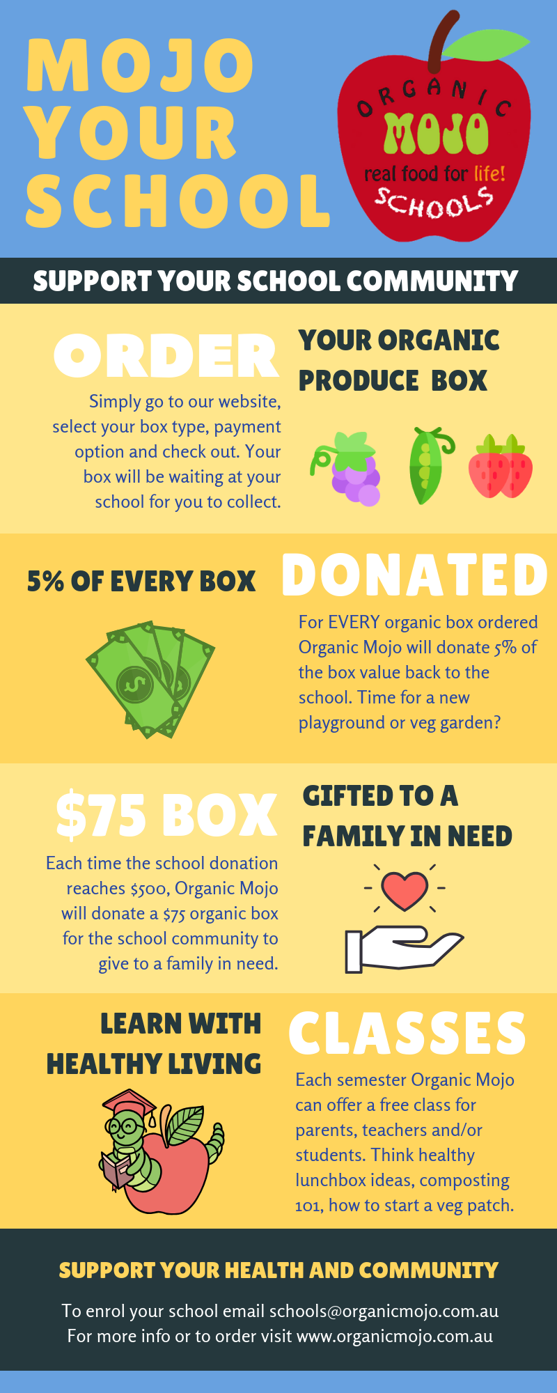 Mojo your school infographic.png