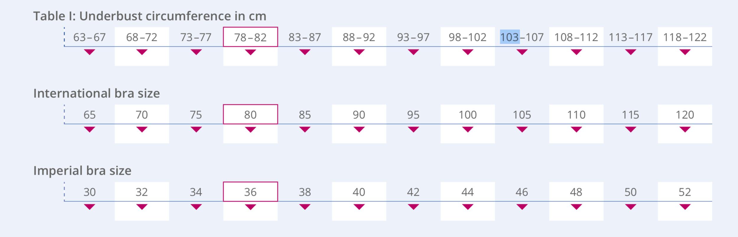 mastectomy bra sizing chart