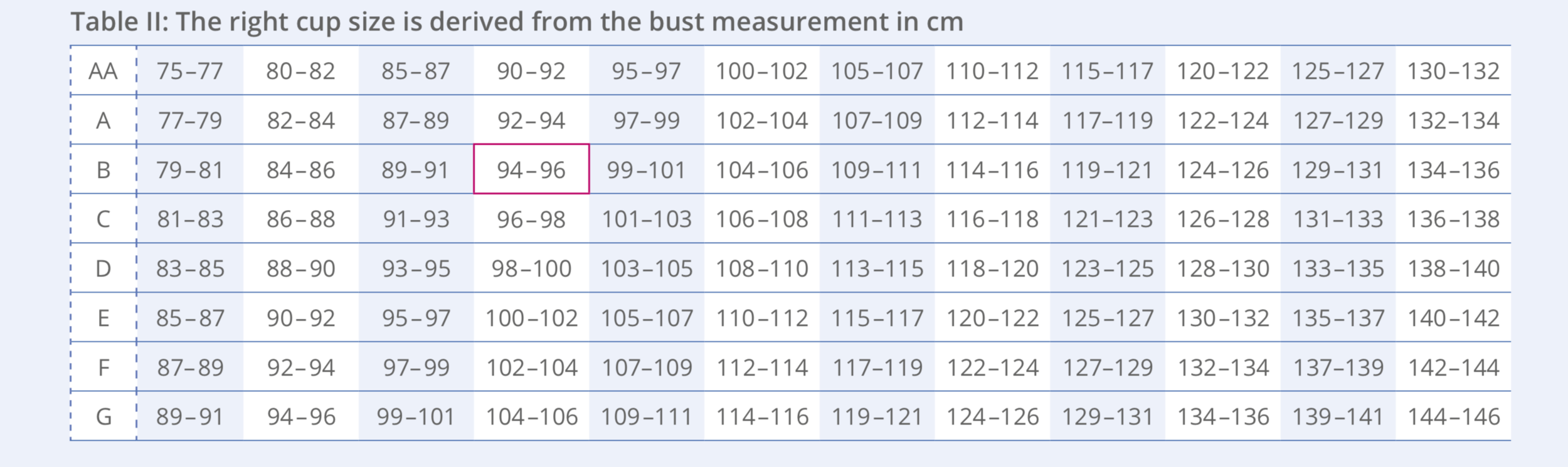 wirefree bra bust measurement