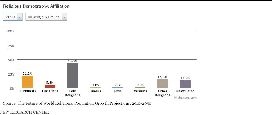 Linkou Demographic Study (2).jpg