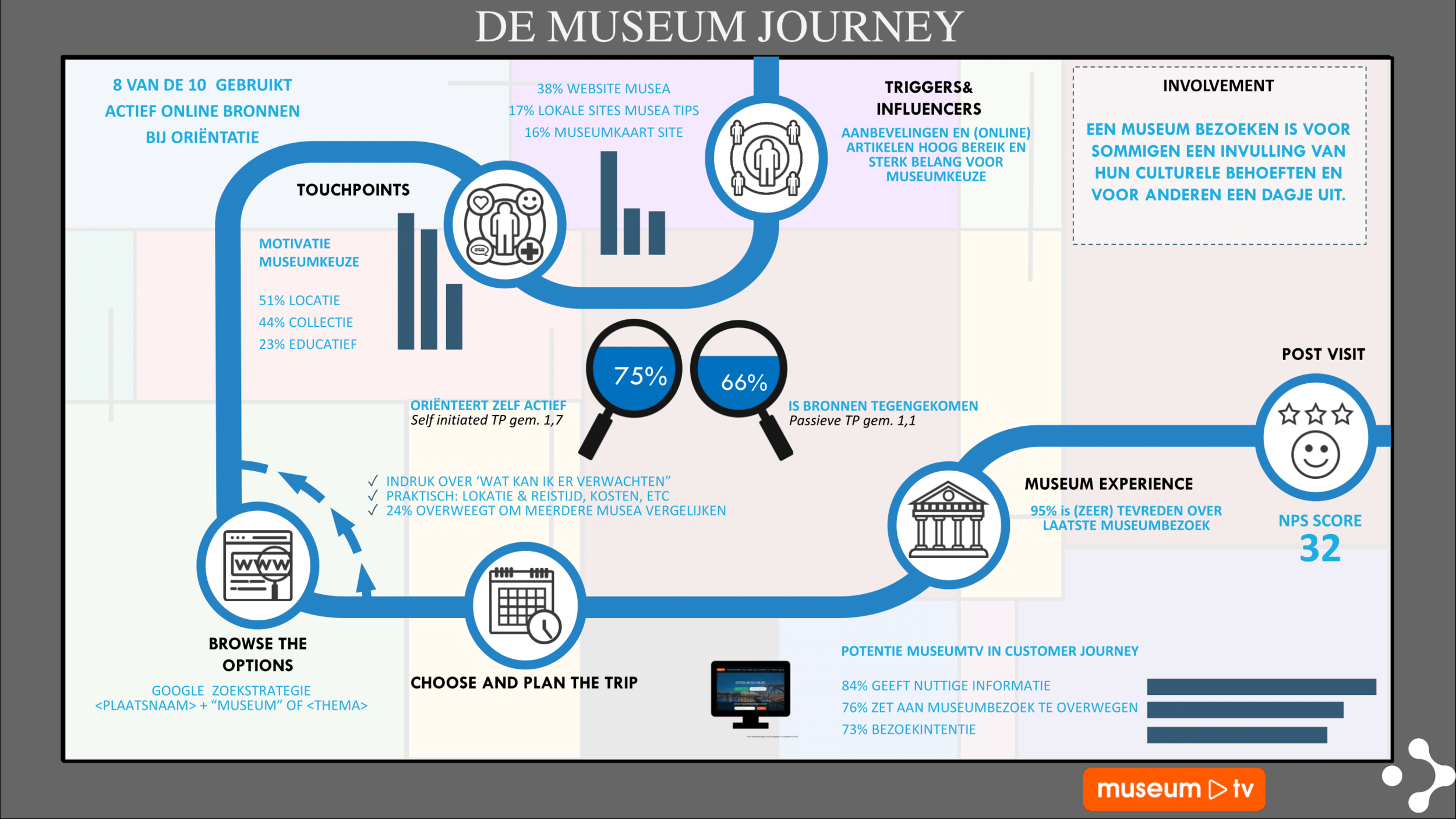 museum journey-1.png